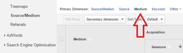 Google Analytics - Primary Dimensions