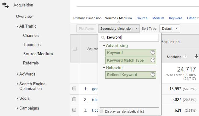 Google Analytics - Secondary Dimensions