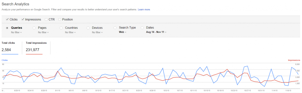 Search Console - Search Analytics