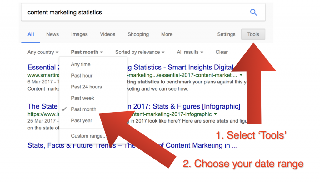 Date filtering in Google's SERPs