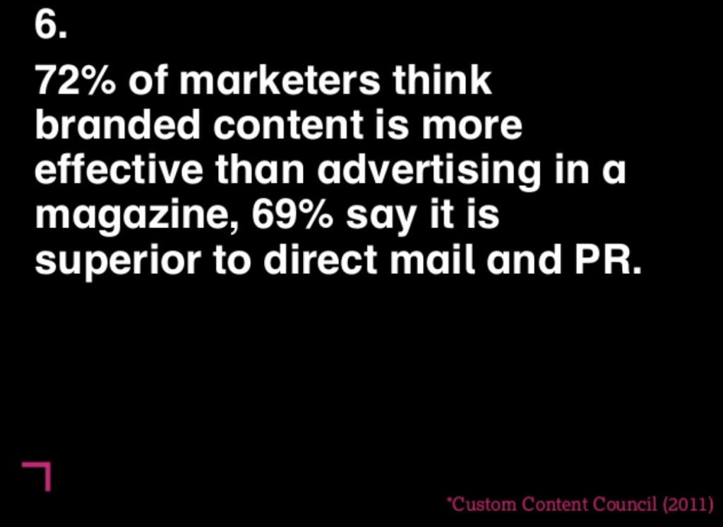 A SlideShare stat from The Custom Content Council