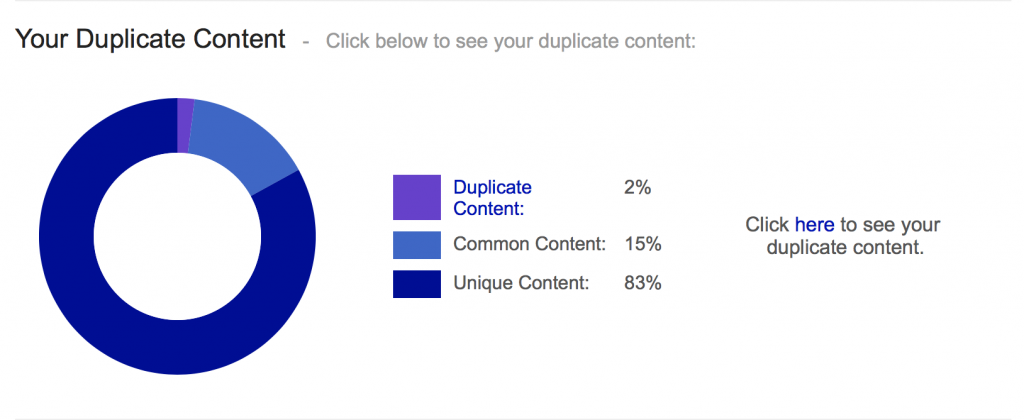 SiteLiner's duplicate content results