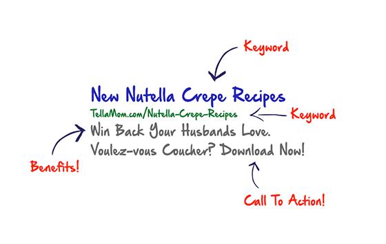 Example PPC ad copy