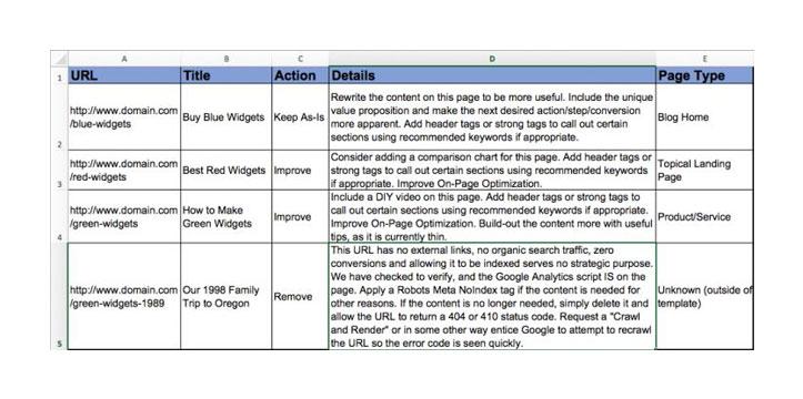 Content audit inventory checklist