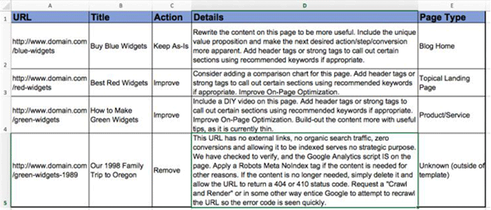 Content audit inventory checklist